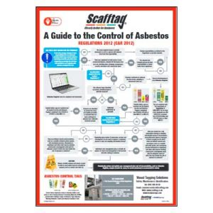 Guide to control of Asbestos at work regulations Poster