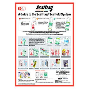 Poster - Explains Scafftag three stage system